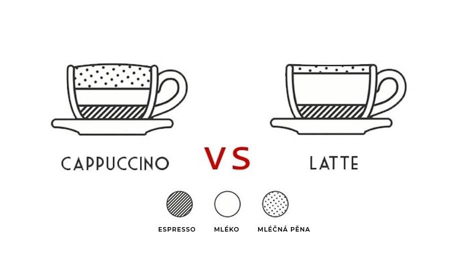 Cappuccino vs. Latte - jaký je v nich rozdíl a jak je připravit?